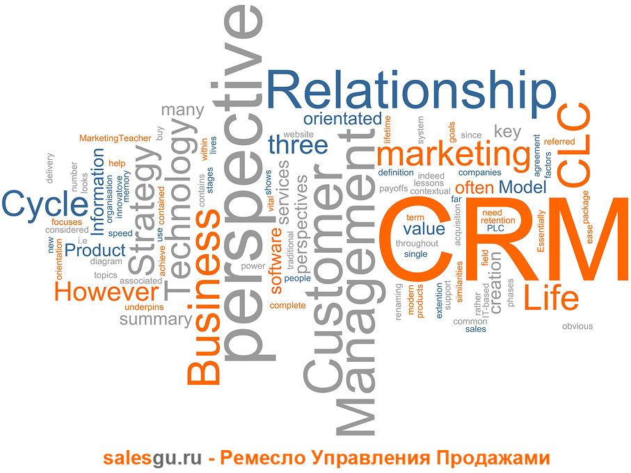 Эволюция технологий CRM для В2В продаж